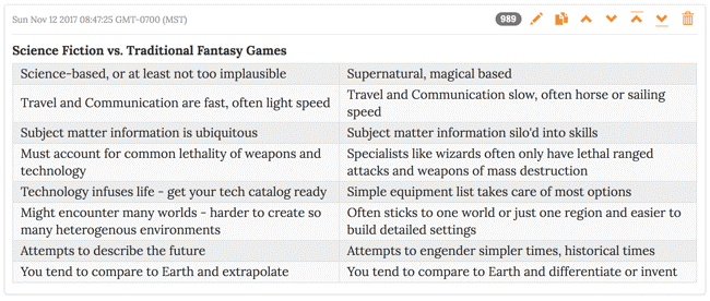 science-fiction-vs-fantasy-what's-the-adventuring-difference
